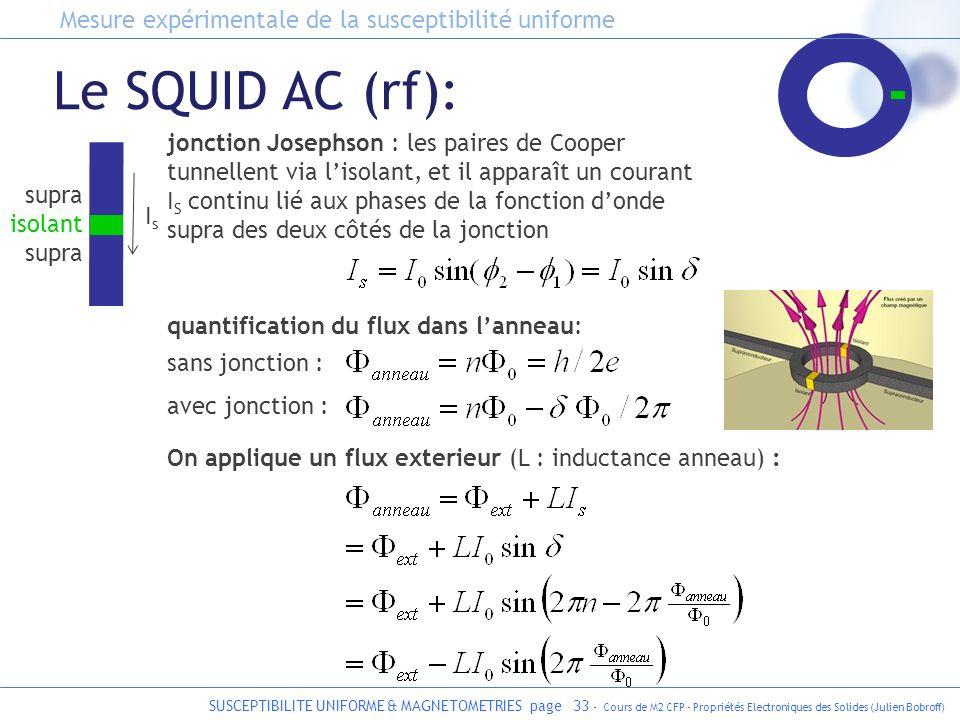SUSCEPTIBILITE UNIFORME & MAGNETOMETRIES page 33 - Cours de M2 CFP - Propriétés Electroniques des Solides (Julien Bobroff) Le SQUID AC (rf): jonction