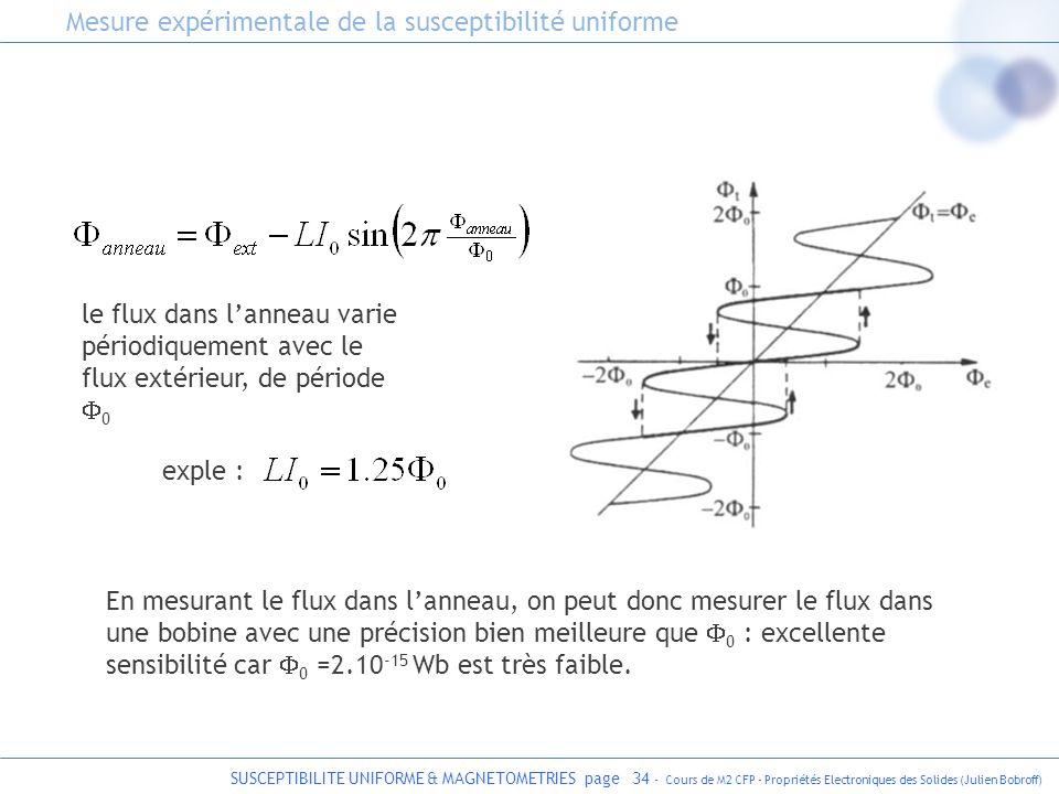 SUSCEPTIBILITE UNIFORME & MAGNETOMETRIES page 34 - Cours de M2 CFP - Propriétés Electroniques des Solides (Julien Bobroff) exple : le flux dans lannea