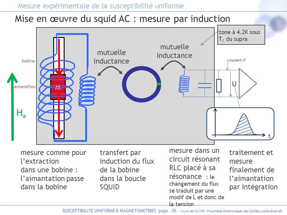 SUSCEPTIBILITE UNIFORME & MAGNETOMETRIES page 35 - Cours de M2 CFP - Propriétés Electroniques des Solides (Julien Bobroff) Mise en œuvre du squid AC :