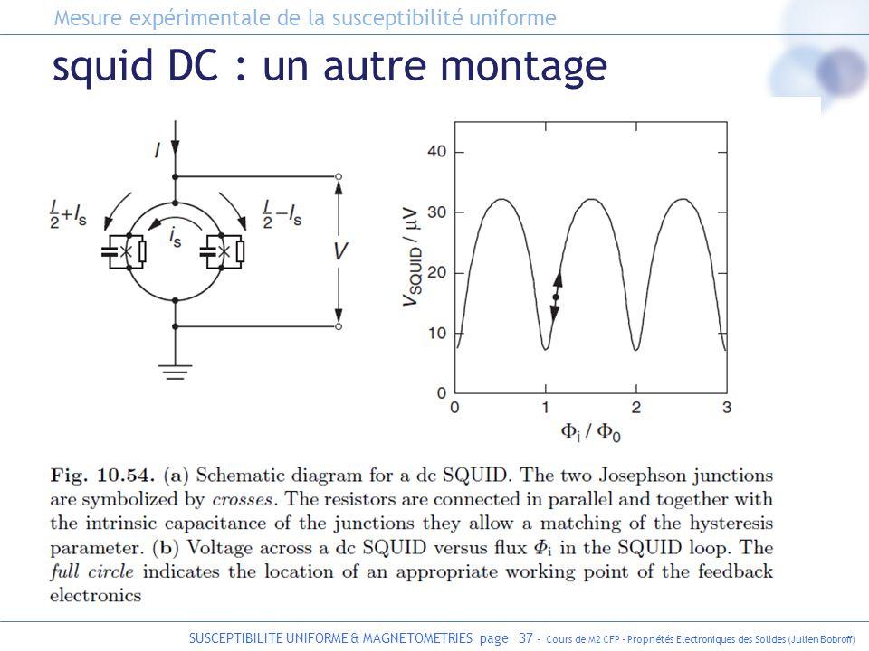 SUSCEPTIBILITE UNIFORME & MAGNETOMETRIES page 37 - Cours de M2 CFP - Propriétés Electroniques des Solides (Julien Bobroff) squid DC : un autre montage