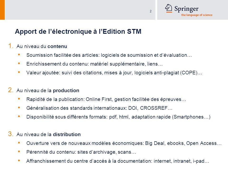 2 Apport de lélectronique à lEdition STM 1.