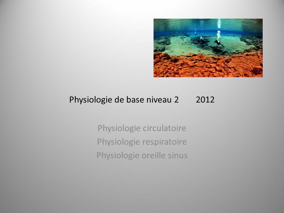 Physiologie de base niveau 2 2012 Physiologie circulatoire Physiologie respiratoire Physiologie oreille sinus