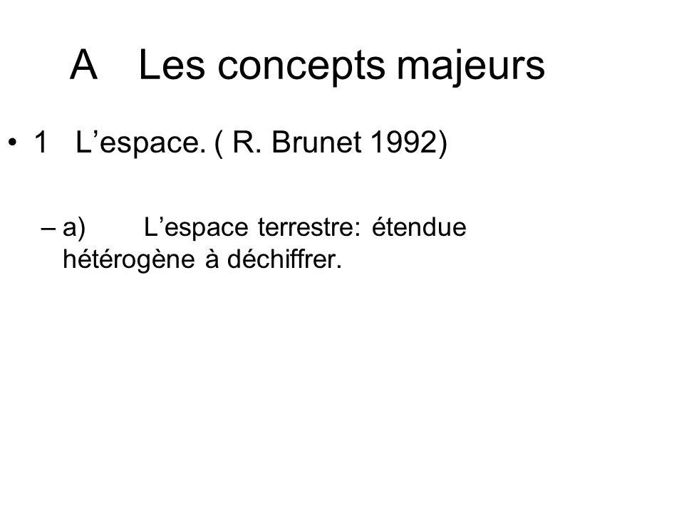 ALes concepts majeurs 1Lespace. ( R. Brunet 1992) –a)Lespace terrestre: étendue hétérogène à déchiffrer.