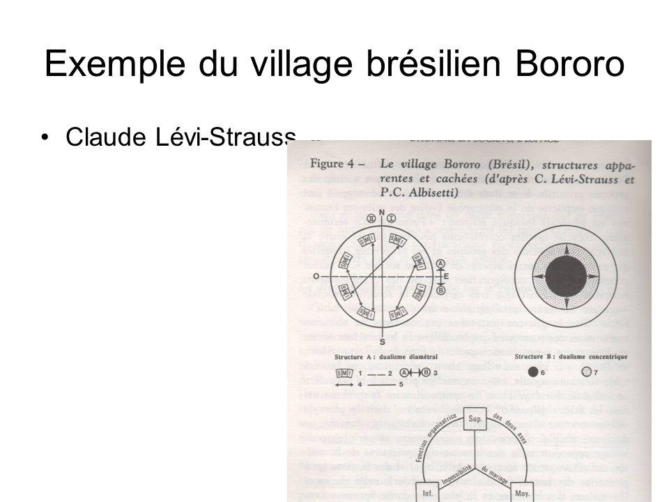 Exemple du village brésilien Bororo Claude Lévi-Strauss.