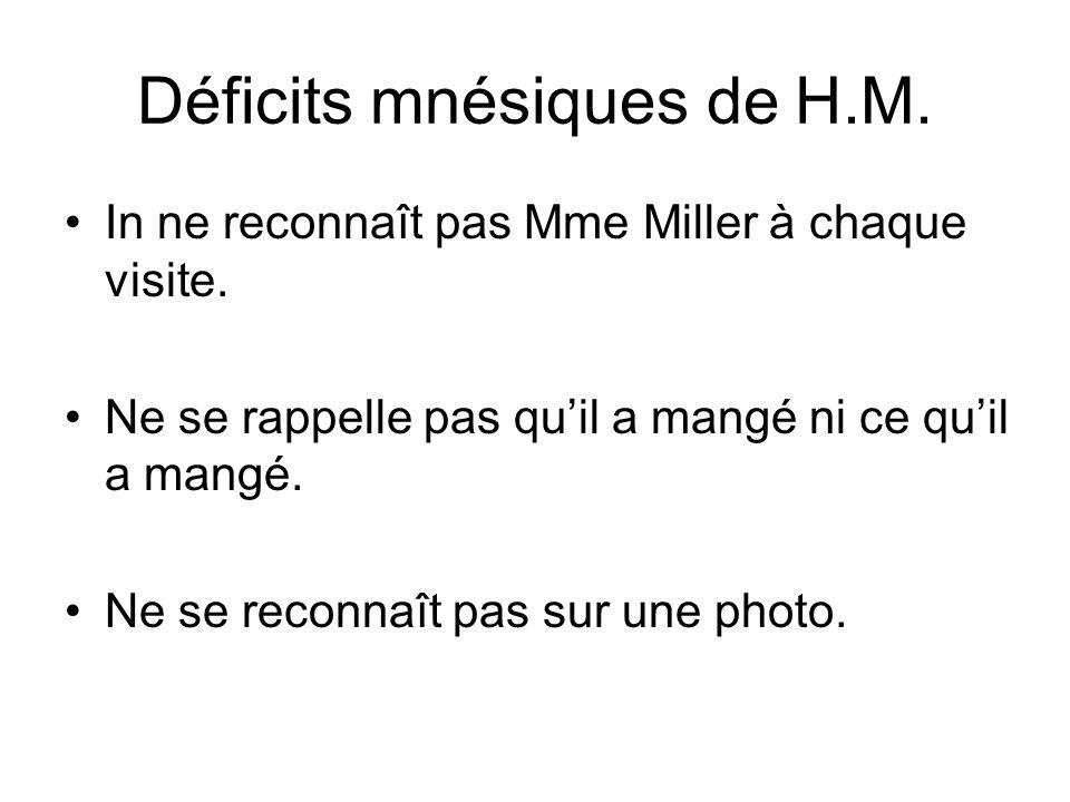 Déficits mnésiques de H.M. In ne reconnaît pas Mme Miller à chaque visite. Ne se rappelle pas quil a mangé ni ce quil a mangé. Ne se reconnaît pas sur
