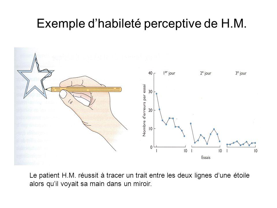 Exemple dhabileté perceptive de H.M. Le patient H.M. réussit à tracer un trait entre les deux lignes dune étoile alors quil voyait sa main dans un mir