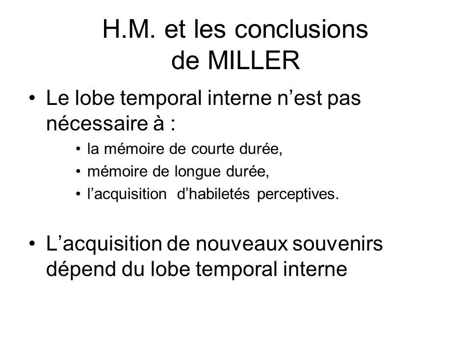 H.M. et les conclusions de MILLER Le lobe temporal interne nest pas nécessaire à : la mémoire de courte durée, mémoire de longue durée, lacquisition d