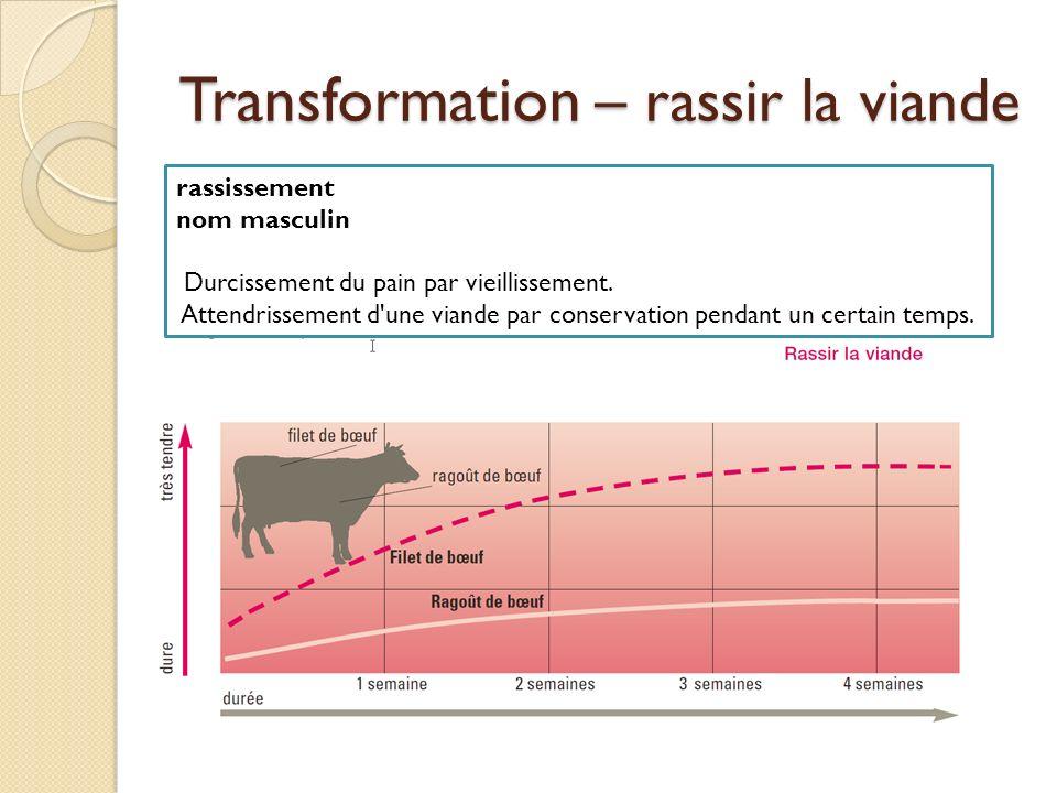 Transformation – rassir la viande rassissement nom masculin Durcissement du pain par vieillissement. Attendrissement d'une viande par conservation pen
