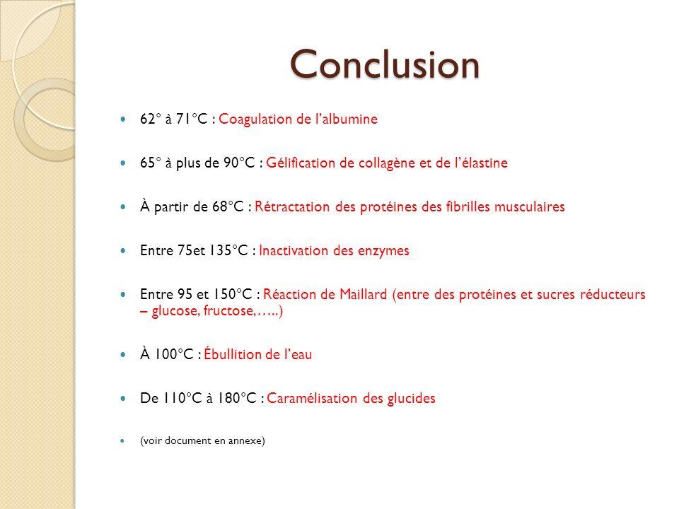 Conclusion 62° à 71°C : Coagulation de lalbumine 65° à plus de 90°C : Gélification de collagène et de lélastine À partir de 68°C : Rétractation des pr
