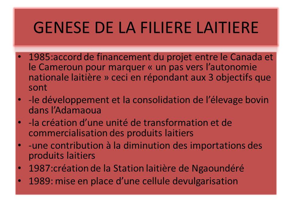 1985:accord de financement du projet entre le Canada et le Cameroun pour marquer « un pas vers lautonomie nationale laitière » ceci en répondant aux 3 objectifs que sont -le développement et la consolidation de lélevage bovin dans lAdamaoua -la création dune unité de transformation et de commercialisation des produits laitiers -une contribution à la diminution des importations des produits laitiers 1987:création de la Station laitière de Ngaoundéré 1989: mise en place dune cellule devulgarisation