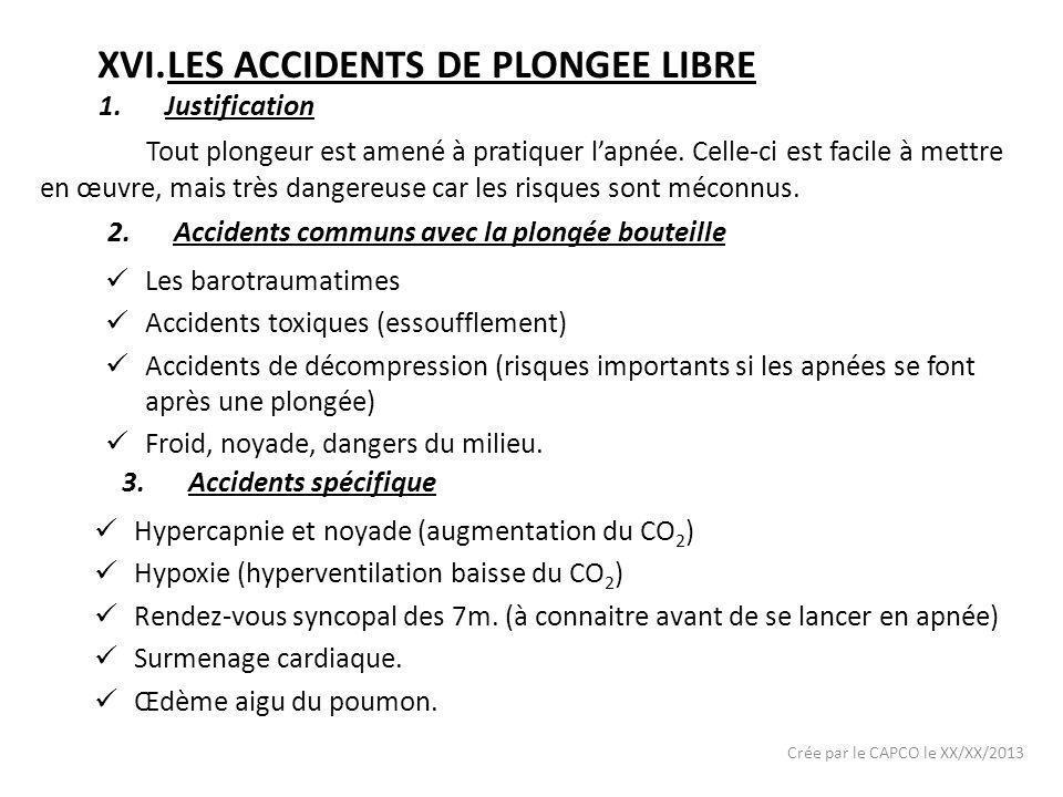 Crée par le CAPCO le XX/XX/2013 XVI.LES ACCIDENTS DE PLONGEE LIBRE 1.Justification Tout plongeur est amené à pratiquer lapnée. Celle-ci est facile à m