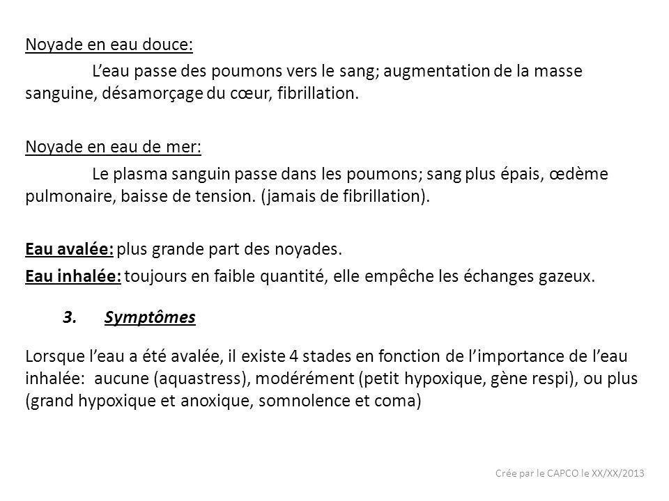 Crée par le CAPCO le XX/XX/2013 Noyade en eau douce: Leau passe des poumons vers le sang; augmentation de la masse sanguine, désamorçage du cœur, fibr