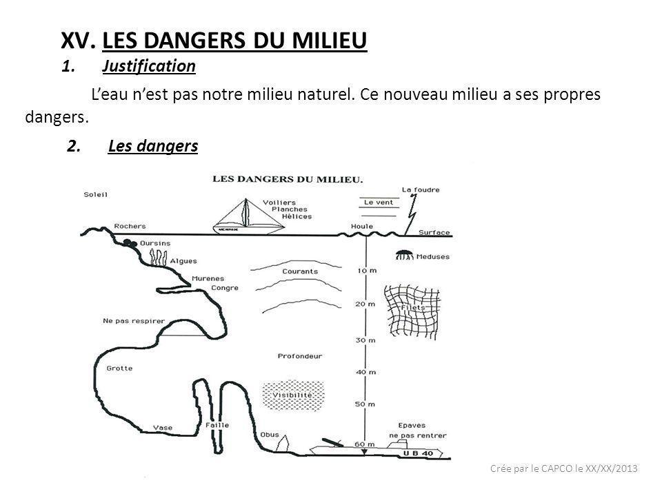 Crée par le CAPCO le XX/XX/2013 XV.LES DANGERS DU MILIEU 1.Justification Leau nest pas notre milieu naturel. Ce nouveau milieu a ses propres dangers.