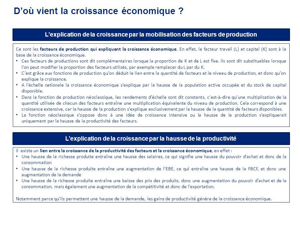 Doù vient la croissance économique ? Lexplication de la croissance par la mobilisation des facteurs de production Ce sont les facteurs de production q