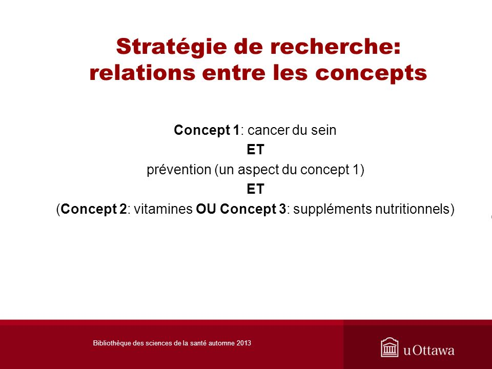 Stratégie de recherche: relations entre les concepts Concept 1: cancer du sein ET prévention (un aspect du concept 1) ET (Concept 2: vitamines OU Conc