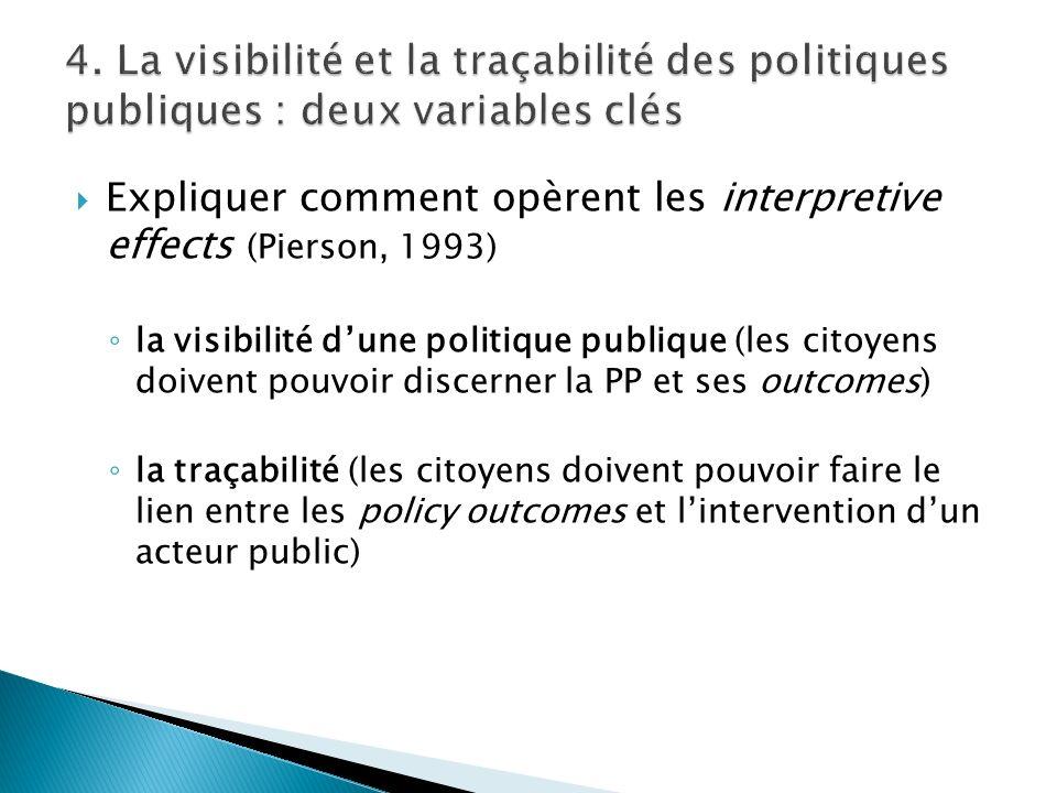 Expliquer comment opèrent les interpretive effects (Pierson, 1993) la visibilité dune politique publique (les citoyens doivent pouvoir discerner la PP