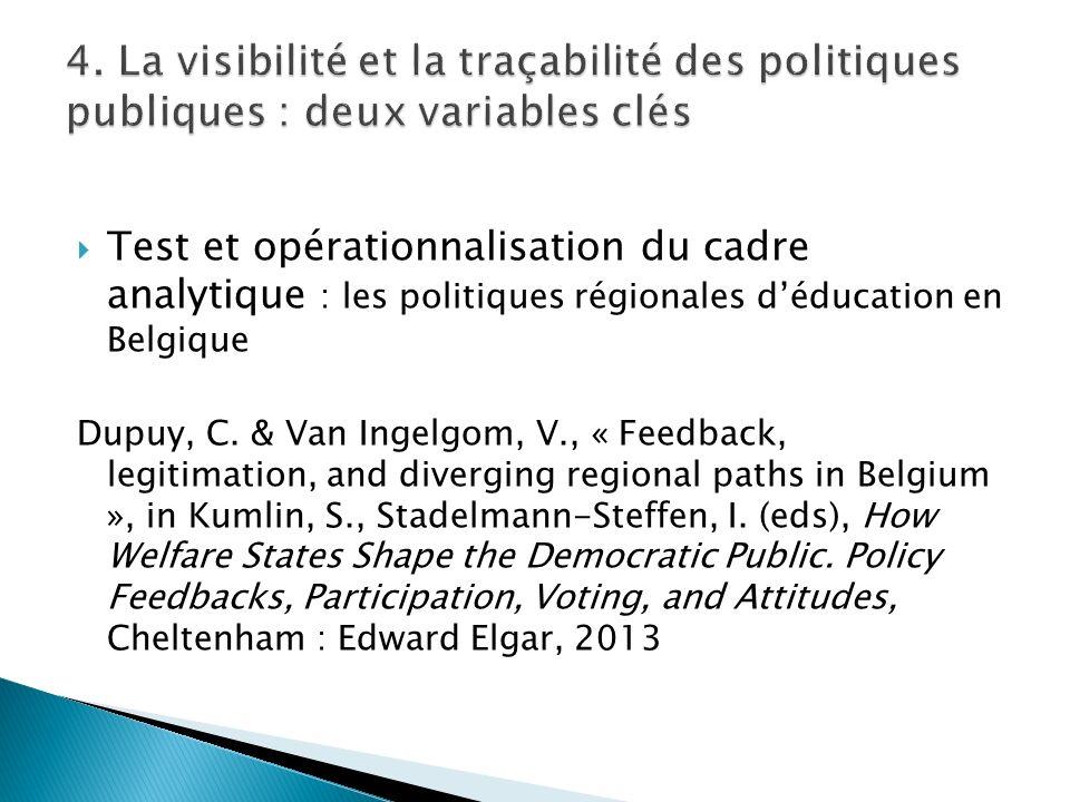 Test et opérationnalisation du cadre analytique : les politiques régionales déducation en Belgique Dupuy, C. & Van Ingelgom, V., « Feedback, legitimat
