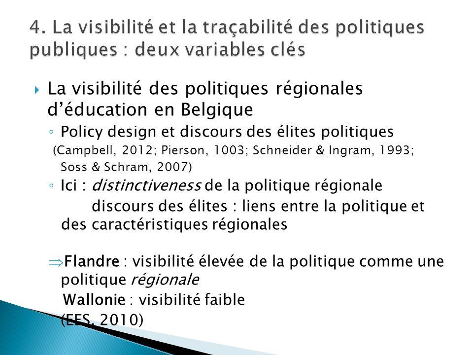 La visibilité des politiques régionales déducation en Belgique Policy design et discours des élites politiques (Campbell, 2012; Pierson, 1003; Schneid