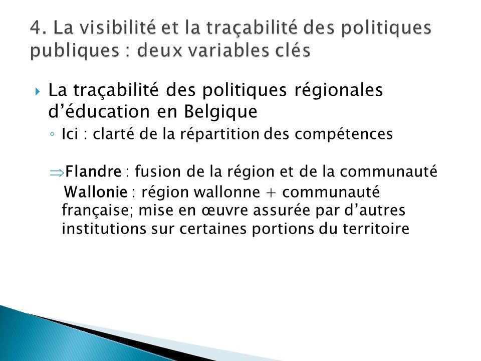La traçabilité des politiques régionales déducation en Belgique Ici : clarté de la répartition des compétences Flandre : fusion de la région et de la
