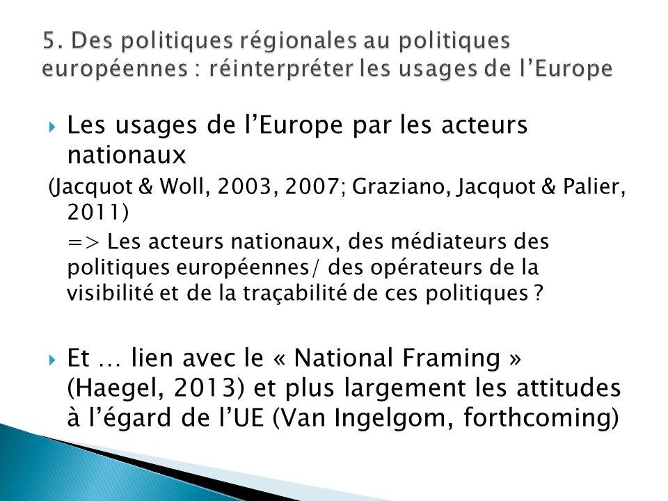 Les usages de lEurope par les acteurs nationaux (Jacquot & Woll, 2003, 2007; Graziano, Jacquot & Palier, 2011) => Les acteurs nationaux, des médiateur