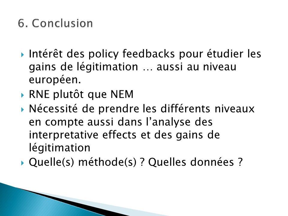 Intérêt des policy feedbacks pour étudier les gains de légitimation … aussi au niveau européen. RNE plutôt que NEM Nécessité de prendre les différents