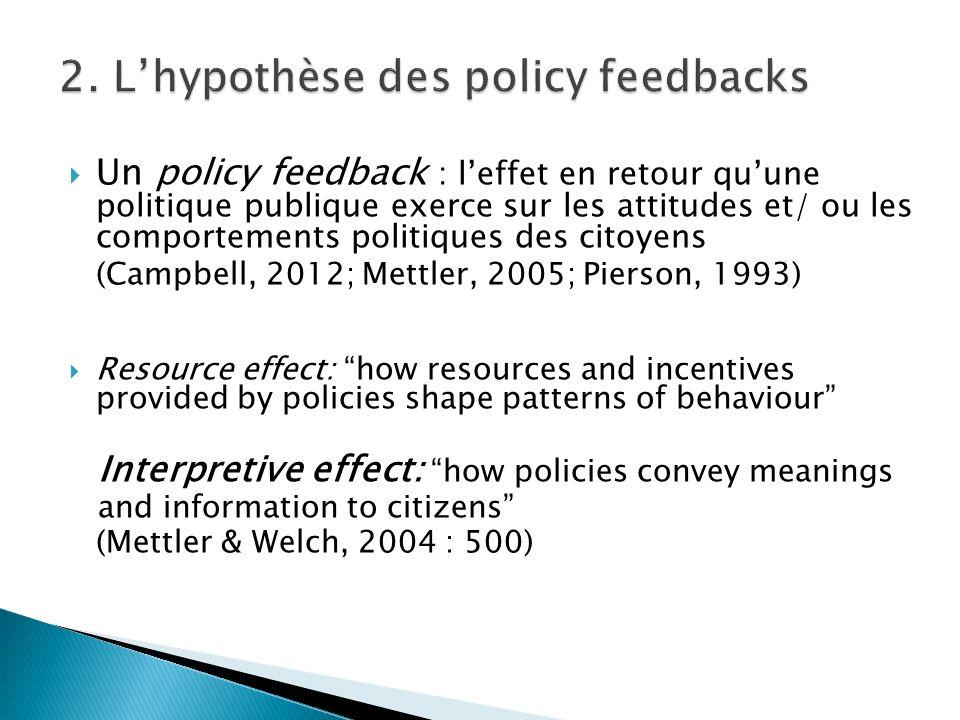Si on prend au sérieux lhypothèse de la littérature sur les policy feedbacks, selon laquelle les politiques publiques, dans certains conditions politiques, sous leffet de certaines caractéristiques, influencent en retour les attitudes des citoyens, on devrait aujourdhui observer des changements dans les attitudes des citoyens européens à légard des niveaux de pouvoir
