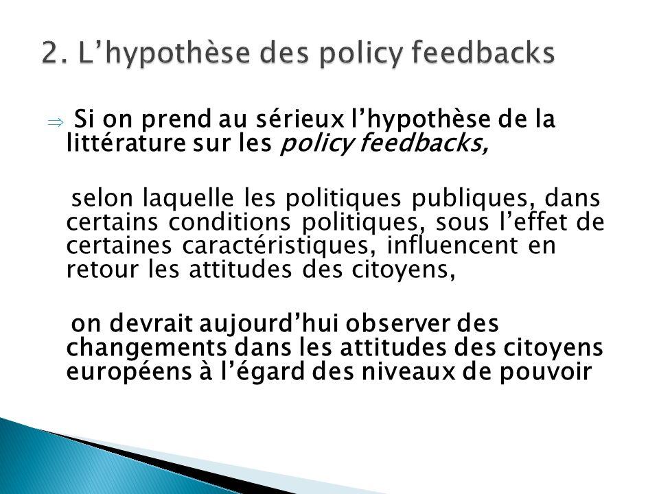 Si on prend au sérieux lhypothèse de la littérature sur les policy feedbacks, selon laquelle les politiques publiques, dans certains conditions politi
