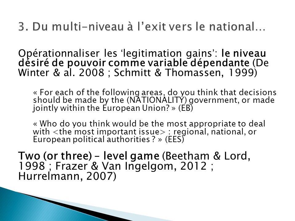 Opérationnaliser les legitimation gains: le niveau désiré de pouvoir comme variable dépendante (De Winter & al. 2008 ; Schmitt & Thomassen, 1999) « Fo