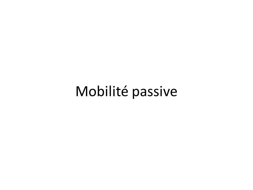 Mobilité passive