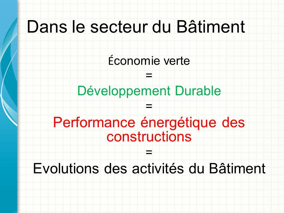Dans le secteur du Bâtiment É conomie verte = Développement Durable = Performance énergétique des constructions = Evolutions des activités du Bâtiment