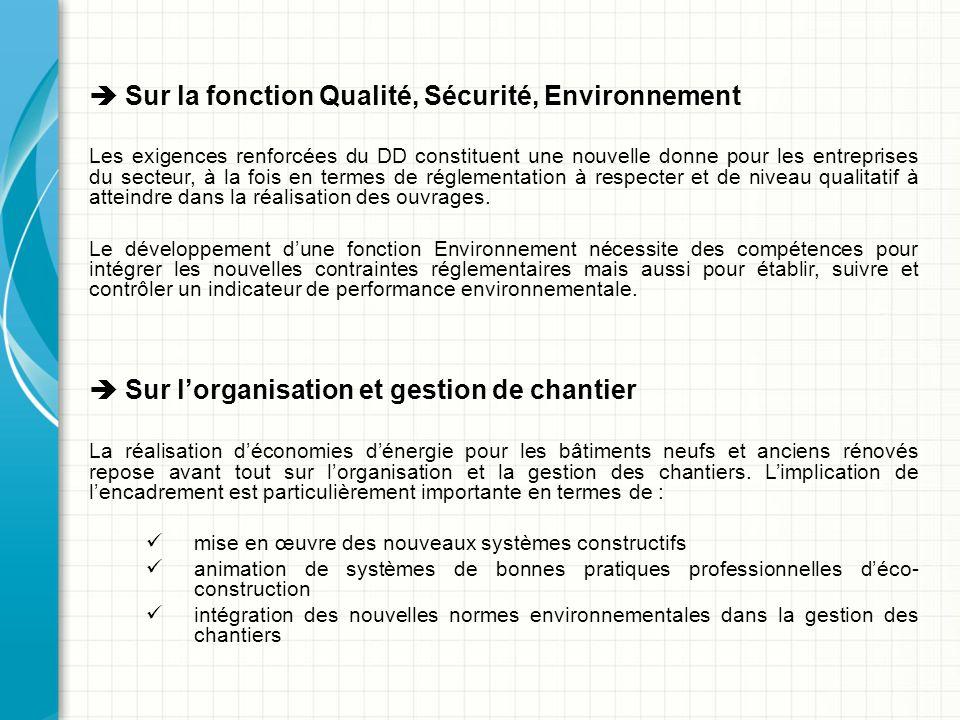 Sur la fonction Qualité, Sécurité, Environnement Les exigences renforcées du DD constituent une nouvelle donne pour les entreprises du secteur, à la fois en termes de réglementation à respecter et de niveau qualitatif à atteindre dans la réalisation des ouvrages.