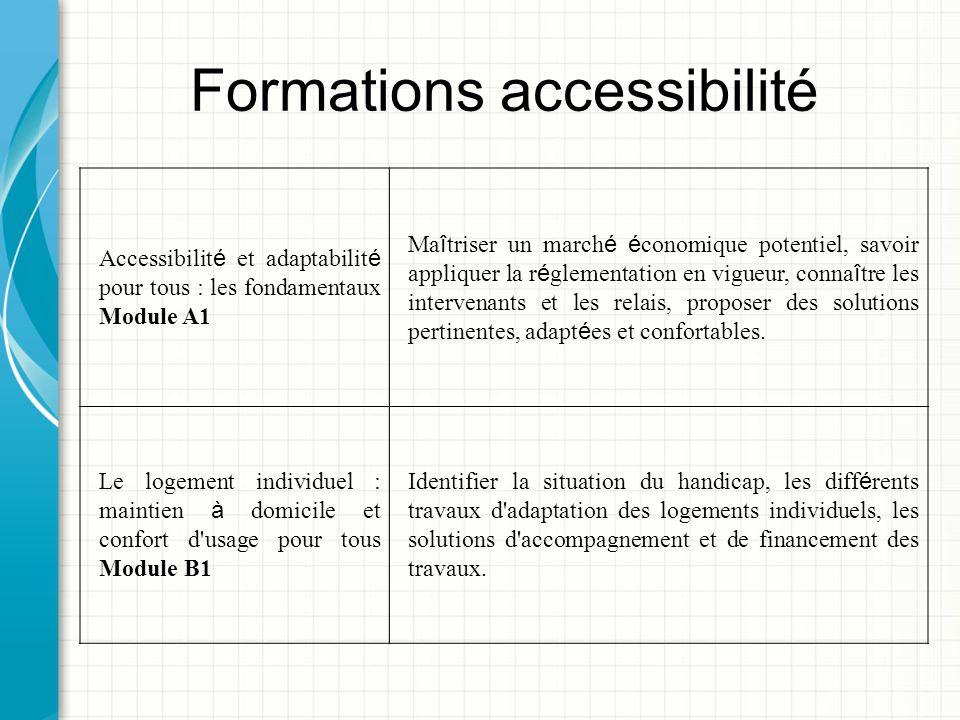 Formations accessibilité Accessibilité et adaptabilité pour tous : les fondamentaux Module A1 Maîtriser un marché économique potentiel, savoir appliquer la réglementation en vigueur, connaître les intervenants et les relais, proposer des solutions pertinentes, adaptées et confortables.