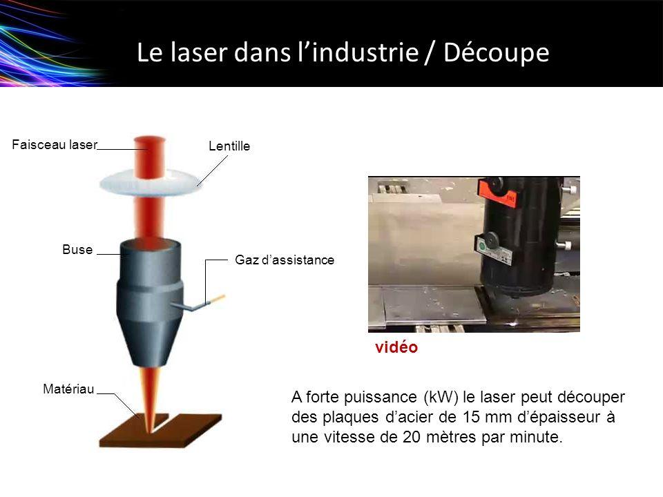Le laser dans lindustrie / Découpe vidéo Matériau Gaz dassistance Buse Lentille Faisceau laser A forte puissance (kW) le laser peut découper des plaqu