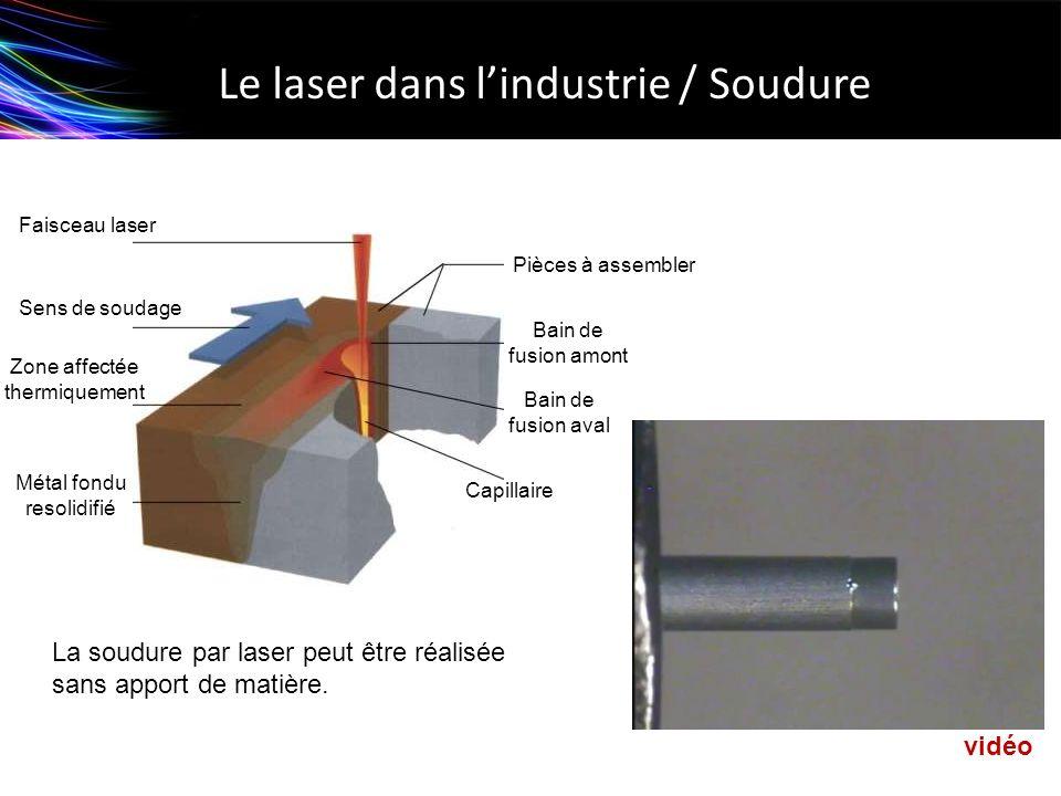Le laser dans lindustrie / Soudure vidéo Faisceau laser Sens de soudage Pièces à assembler Zone affectée thermiquement Métal fondu resolidifié Capilla