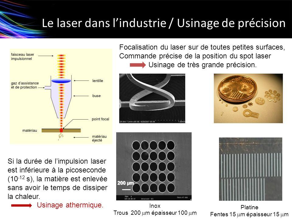 Le laser dans lindustrie / Usinage de précision 200 µm Inox Trous 200 m épaisseur 100 m Platine Fentes 15 m épaisseur 15 m Si la durée de limpulsion l