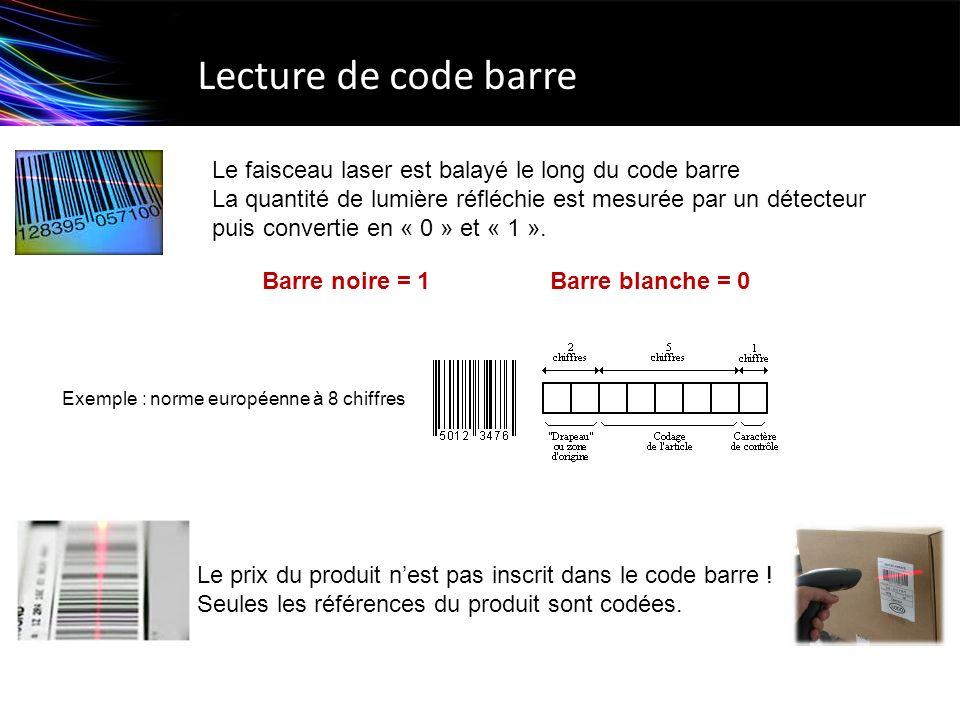 Lecture de code barre Barre noire = 1Barre blanche = 0 Exemple : norme européenne à 8 chiffres Le faisceau laser est balayé le long du code barre La q