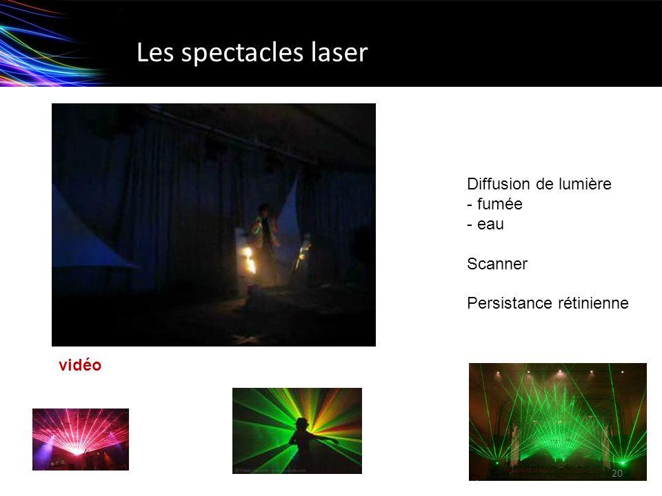 Les spectacles laser 20 Diffusion de lumière - fumée - eau Scanner Persistance rétinienne vidéo