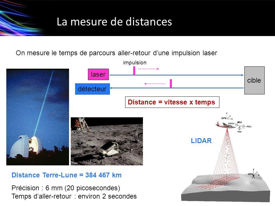 La mesure de distances Distance Terre-Lune = 384 467 km On mesure le temps de parcours aller-retour dune impulsion laser Distance = vitesse x temps Pr