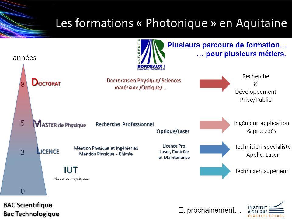 BAC Scientifique Bac Technologique M ASTER de Physique D OCTORAT 85308530 années IUT Mesures Physiques Mention Physique et Ingénieries Mention Physiqu