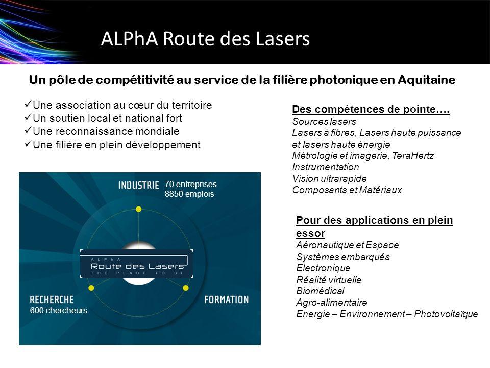 ALPhA Route des Lasers Des compétences de pointe…. Sources lasers Lasers à fibres, Lasers haute puissance et lasers haute énergie Métrologie et imager
