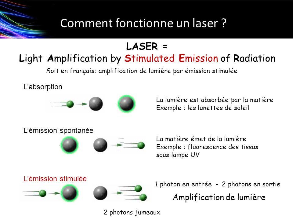 Comment fonctionne un laser ? Labsorption Lémission spontanée Lémission stimulée La lumière est absorbée par la matière Exemple : les lunettes de sole