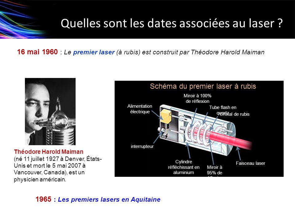 Quelles sont les dates associées au laser ? Théodore Harold Maiman (né 11 juillet 1927 à Denver, États- Unis et mort le 5 mai 2007 à Vancouver, Canada