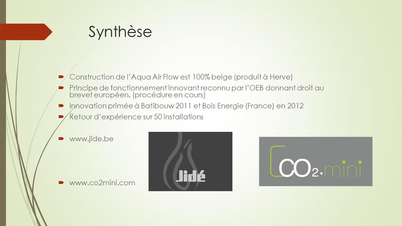 Synthèse Construction de lAqua Air Flow est 100% belge (produit à Herve) Principe de fonctionnement innovant reconnu par lOEB donnant droit au brevet