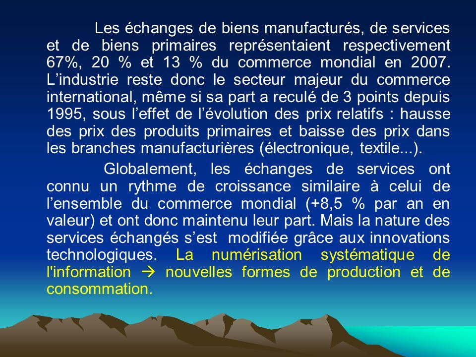 Les échanges de biens manufacturés, de services et de biens primaires représentaient respectivement 67%, 20 % et 13 % du commerce mondial en 2007. Lin