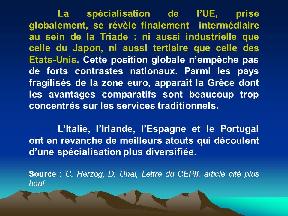 La spécialisation de lUE, prise globalement, se révèle finalement intermédiaire au sein de la Triade : ni aussi industrielle que celle du Japon, ni au