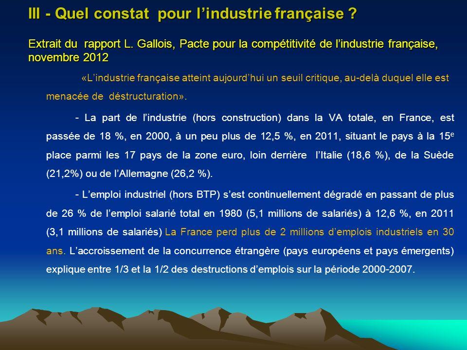 III - Quel constat pour lindustrie française ? Extrait du rapport L. Gallois, Pacte pour la compétitivité de lindustrie française, novembre 2012 «Lind