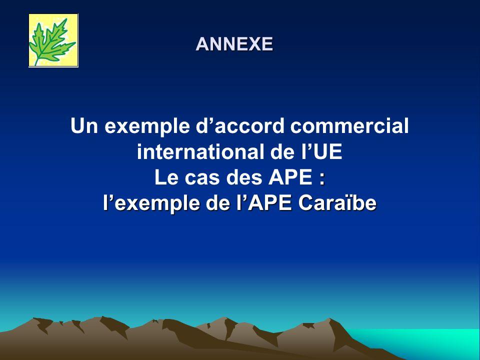 : lexemple de lAPE Caraïbe Un exemple daccord commercial international de lUE Le cas des APE : lexemple de lAPE Caraïbe ANNEXE