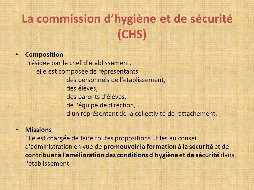 La commission dhygiène et de sécurité (CHS) Composition Présidée par le chef d'établissement, elle est composée de représentants des personnels de l'é