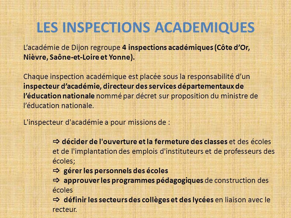 LES INSPECTIONS ACADEMIQUES Lacadémie de Dijon regroupe 4 inspections académiques (Côte dOr, Nièvre, Saône-et-Loire et Yonne). Chaque inspection acadé