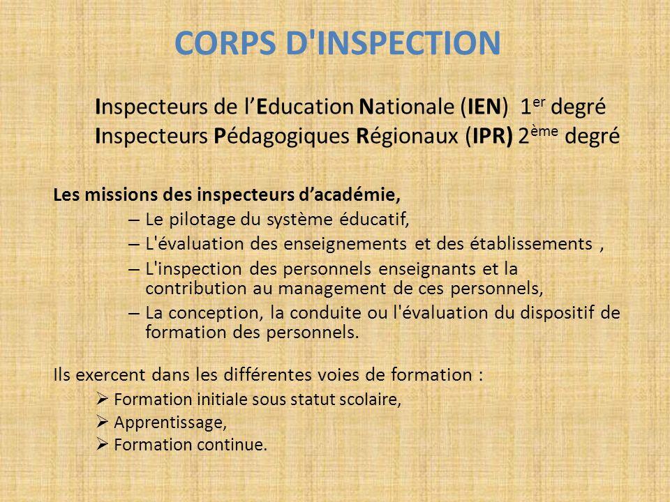 CORPS D'INSPECTION Inspecteurs de lEducation Nationale (IEN) 1 er degré Inspecteurs Pédagogiques Régionaux (IPR) 2 ème degré Les missions des inspecte